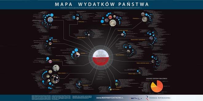 Analiza wydatków państwa polskiego w 2012 roku i ich konsekwencje społeczno-gospodarcze