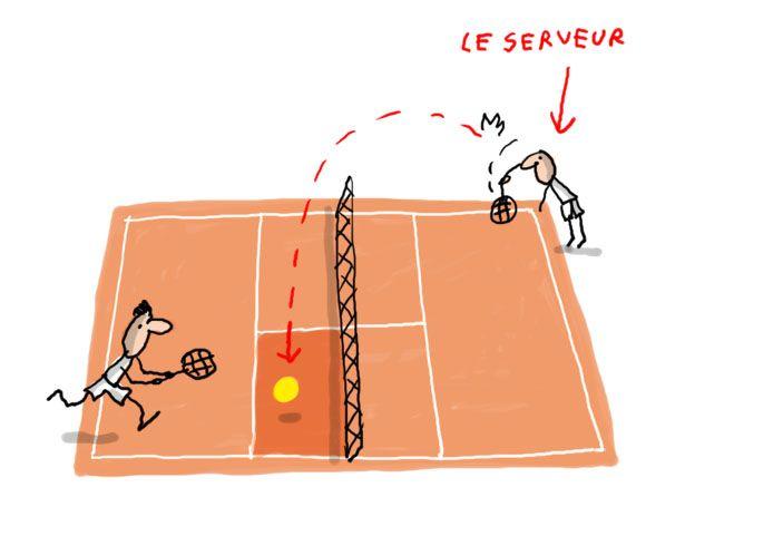 À l'occasion de Roland-Garros, cette vidéo t'explique pourquoi au tennis, on compte en 15, 30, 40, avantage, jeu, set et match !