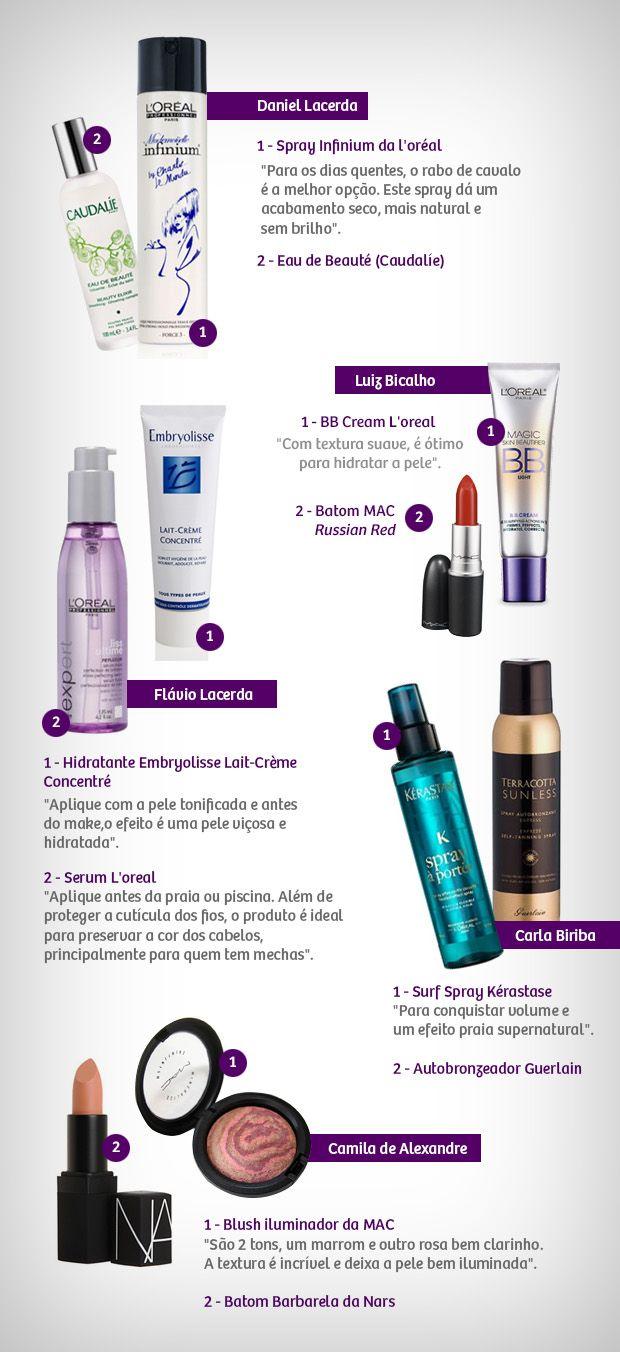 Dicas de produtos legais tanto para cabelo quanto para pele....