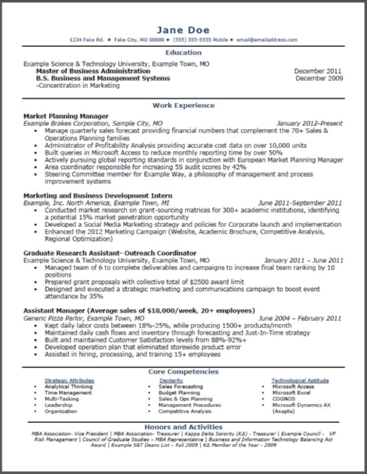 Sample Mba Resumes