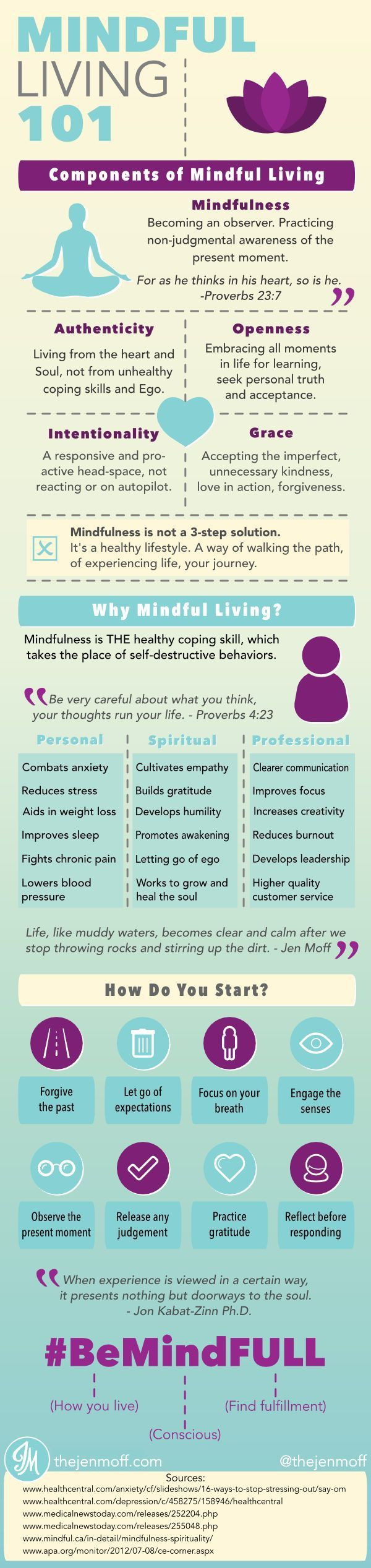 Mindful Living 101 Infographic on Behance Famous Quotes For Success