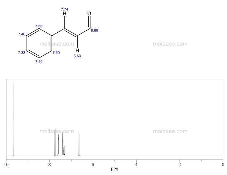6 Awesome 13c nmr cinnamaldehyde images   chemistry