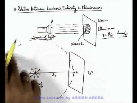 Relation Between Luminous intensity & Illuminance (GA_PH03A)