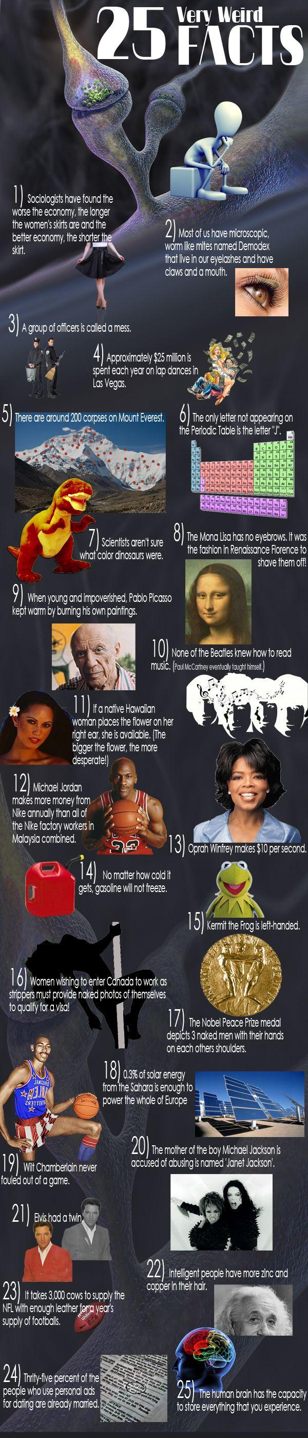 25 weird facts