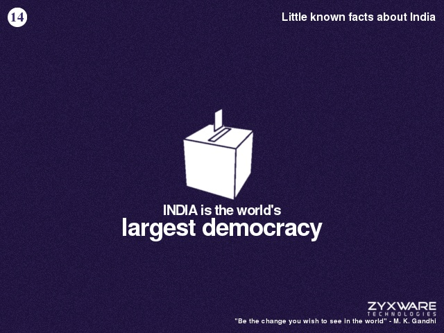Little known facts about India #14