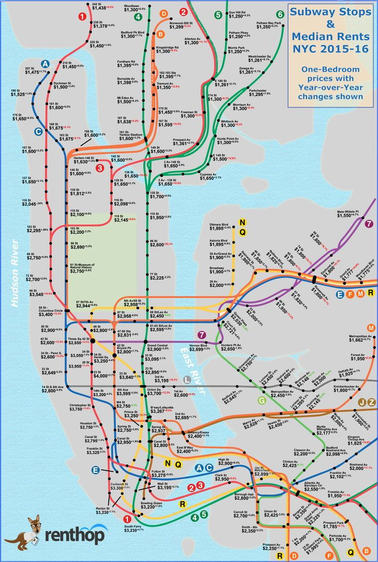 Best Old New York Images On Pinterest - New york map location