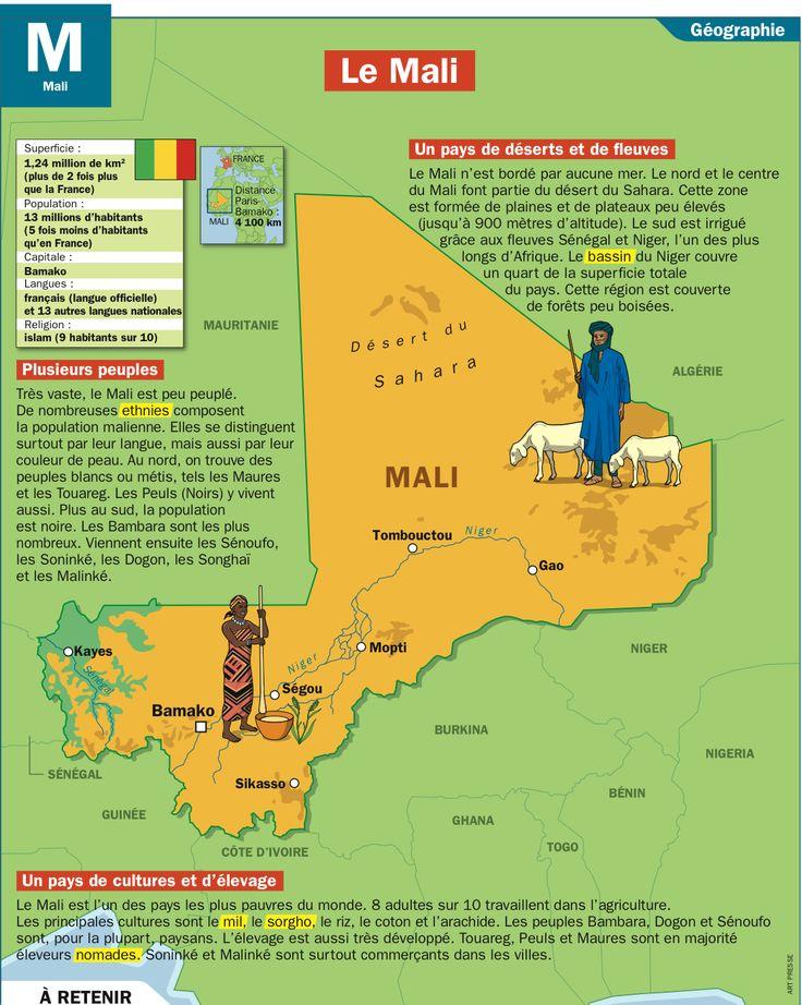 Fiche exposés : Le Mali
