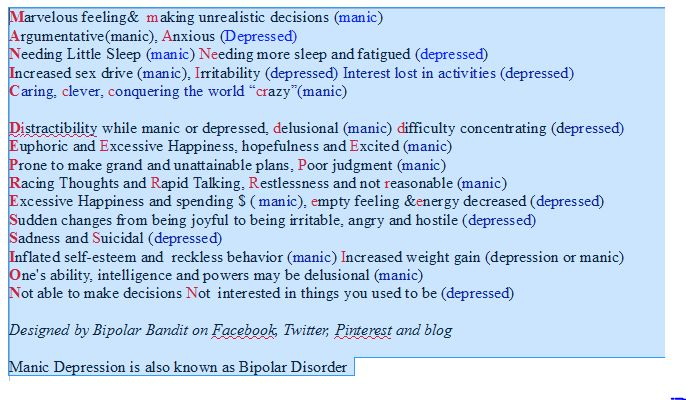 Bipolar Disorder/Manic Depression Symptoms. Acute mania Sx: ACED agitation, can't concentrate, euphoric, delusional