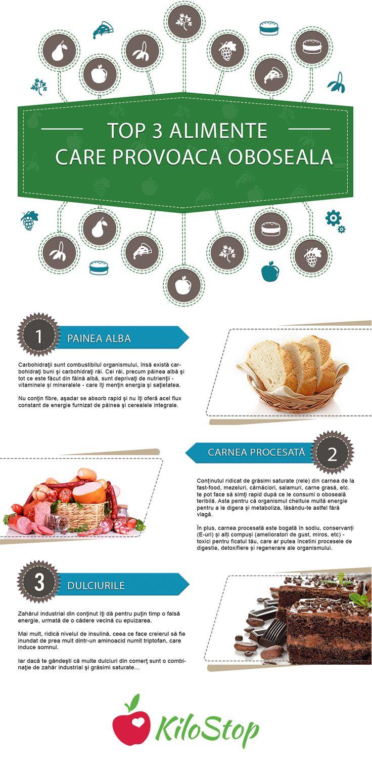 Te simți obosit fără vreun motiv întemeiat? Atunci ai grijă ce mănânci! Iată care sunt cele 3 alimente care provoacă oboseală: