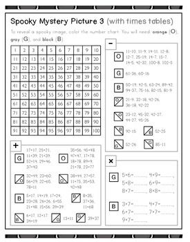 1000+ ideas about Times Tables Practice on Pinterest   Teaching ...