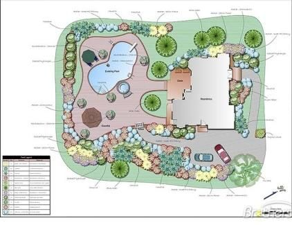 Residential Landscape Architecture Drawings simple residential landscape architecture drawings a drawing from