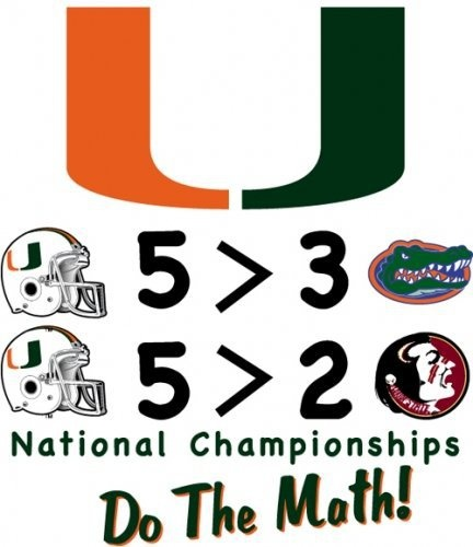 dealwithit.jpg #theU miami hurricanes