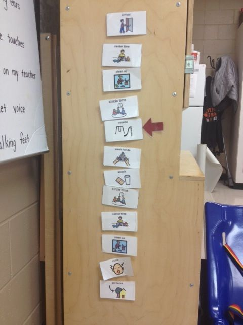 Vertical visual schedule with simple picture cues and a  movable red arrow to indicate the current activity. #sjsd www.sjsd.k12.mo.us/preschool