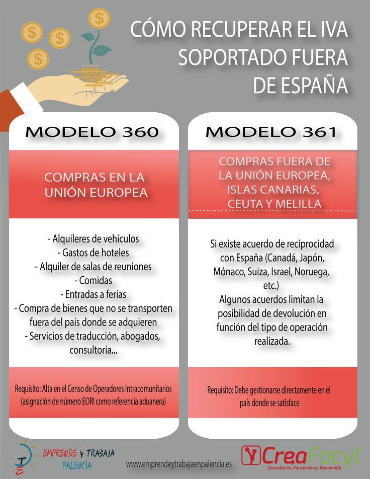 #Infografía Cómo recuperar el IVA soportado fuera de España