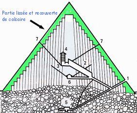 17 best ideas about la pyramide de kh ops on pinterest for Interieur pyramide