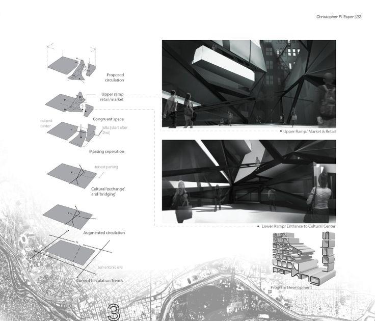 ISSUU - Architecture Portfolio by Christopher Esper