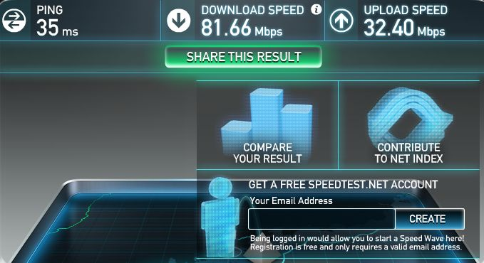 Top 10 ways to check your internet speed online. How you Test my internet speed online on mobile and pc.