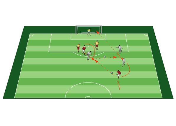 Entrainement De Football Exercice De Base Pour Travailler Le Crochet 2018