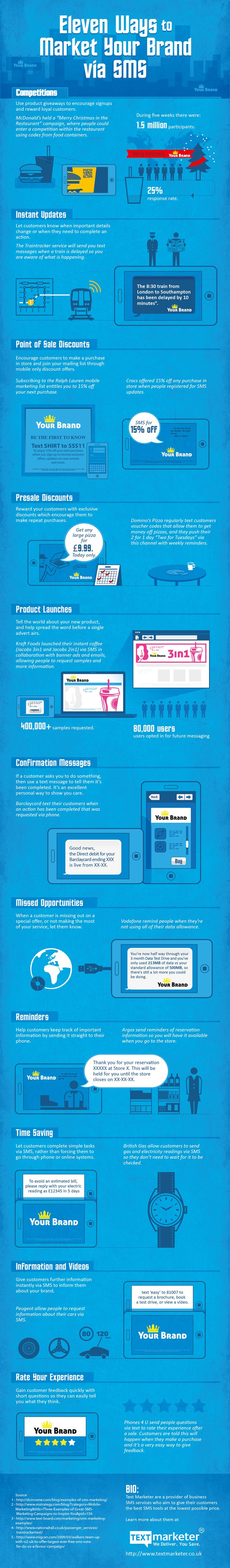 11 Ways to Market Your Brand via SMS.  http://kingstonmobilemarketing.com/Text-Message-Marketing.php