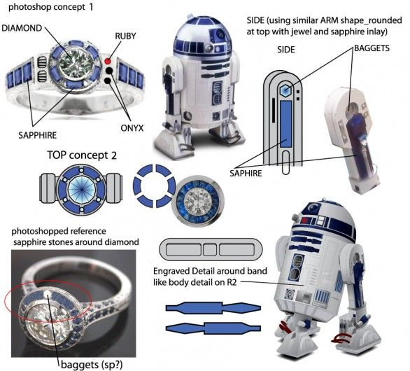Fan made R2-D2 Engagement Ring