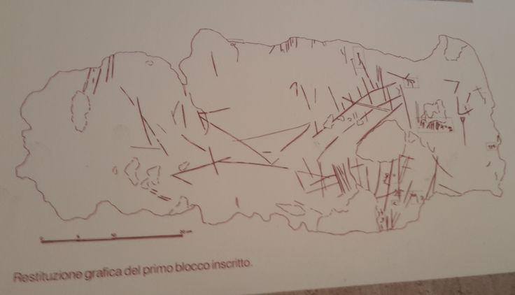 """Fig. 1: grafica della prima scritta visibile oggi solo su un poster (fig. 2). Sul muro monumentale di Murru Mannu a Tharros, ad ovest del tofet. Sul poster c'è scritto: """"[..]Sul primo blocco, oltre a lettere e gruppi di lettere di incerta interpretazione, si è individuata un'iscrizione di 10 caratteri preceduta  da un fiore stitlizzato. che è stata letta da G. Garbini come """"Yafi ha partecipato al pellegrinaggio di KT""""[..]."""