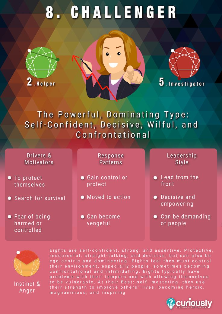 78 Best Images About Enneagram On Pinterest Personality Types Intj And Type 4
