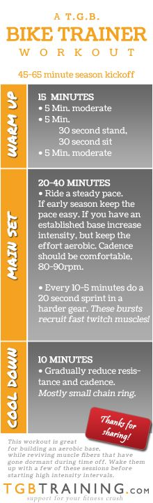 Season Kickoff Trainer Workout - Bike trainer workout 1