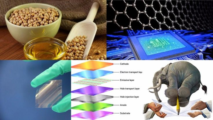 Scientists create graphene using soybean oil