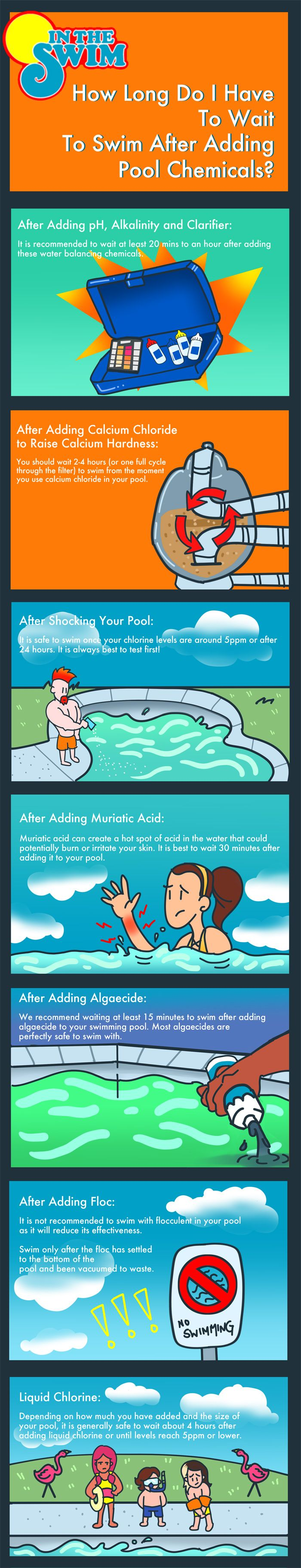 We Answer the Question of How Long You Should Wait To Swim After Adding These Common Pool Chemicals.