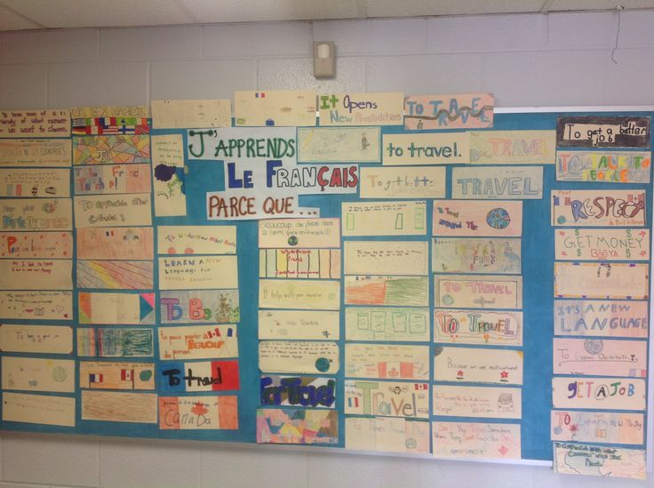 First week of Core French. Students learn the importance of learning French