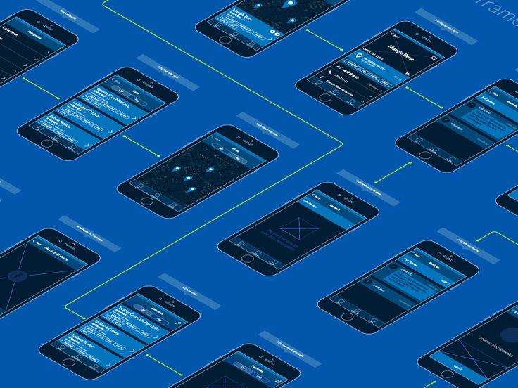 iOS App Concept- MVP Wireframes by Joanna Paczkowska