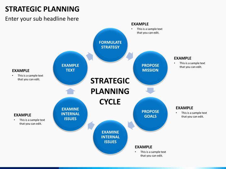 30 Strategic Planning Template Ppt In 2020 Strategic Planning