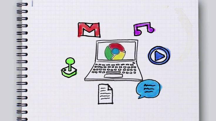 What is Google Chrome OS?http://tinyurl.com/lqyvw8v