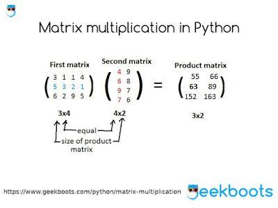 math worksheet : all worksheets » matrices worksheets  free printable preeschool  : Matrix Multiplication Worksheet