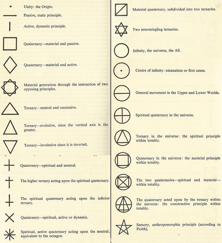 geometric symbols tattoos - Google Search                                                                                                                                                                                 More
