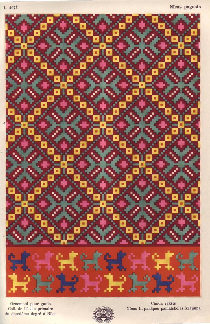 Latvian mitten pattern from Nica.