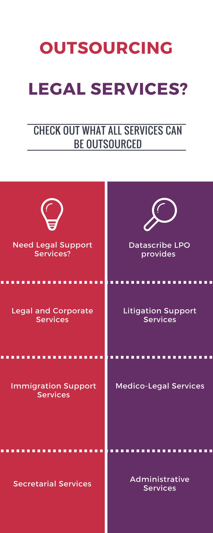 Datascribe – provide legal outsourcing services include legal support, immigration, medico legal, litigation support, offshore document processing and review.