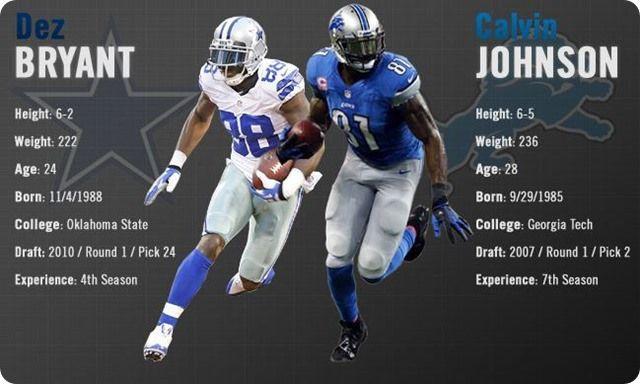 2013-2014 Dallas Cowboys, 2013-2014 Dallas Cowboys schedule, Dallas Cowboys, Dallas Cowboys vs. Detroit Lions, Detroit Lions, Dez Bryant