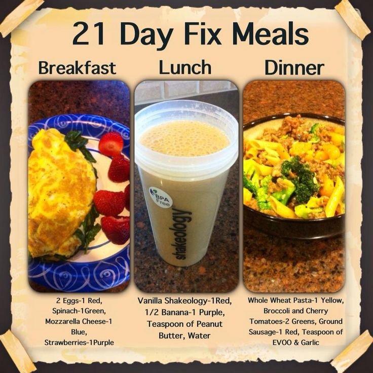 21 Day Fix Meals.