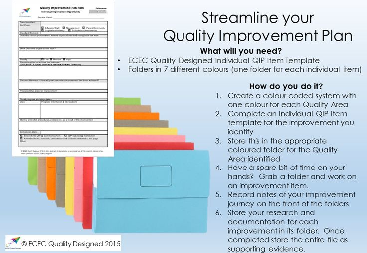 Streamlining your QIP with ECEC Quality Designed.  A simple process to encourage regular updating of your Quality Improvement Plan using our Individual Improvement Plan Template:  http://designedbyteachers.com.au/marketplace/qa7-quality-improvement-plan-individual-item-template/