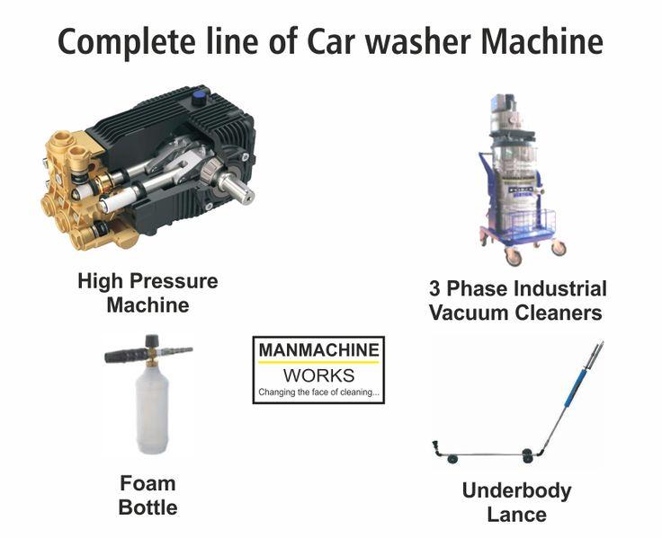 Manmachine Work has complete range of car wash machines