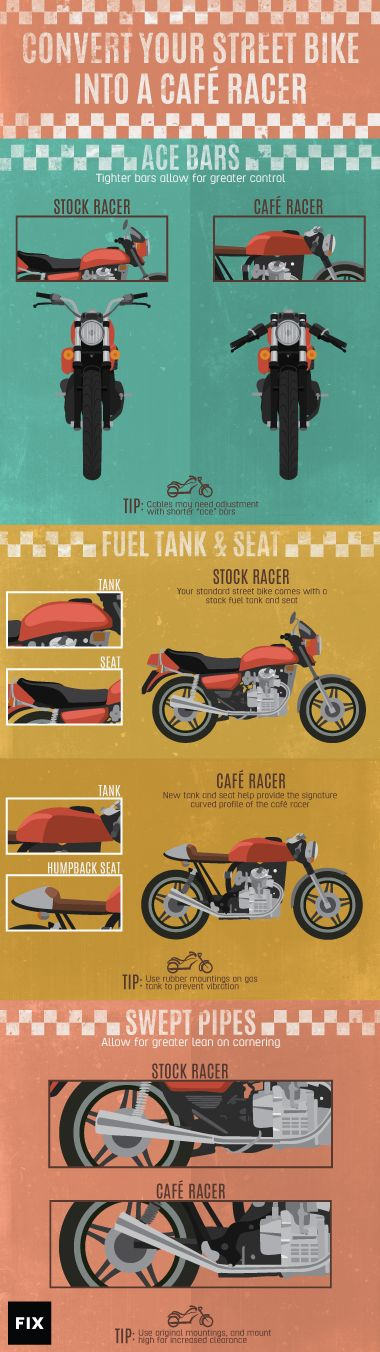 Convert your street bike into a cafe racer! #motorcycles #mechanics #diy