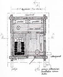 The beauty of simplicity - original smoke sauna