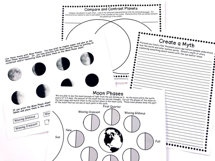 Solar System FREE Unit Study Solar system, Space