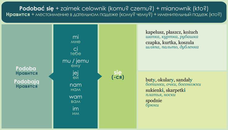 http://www.polskijazyk.pl/pl/e-szkolenia/moje-kursy/go:strona,44-69-218-1325/page19.html