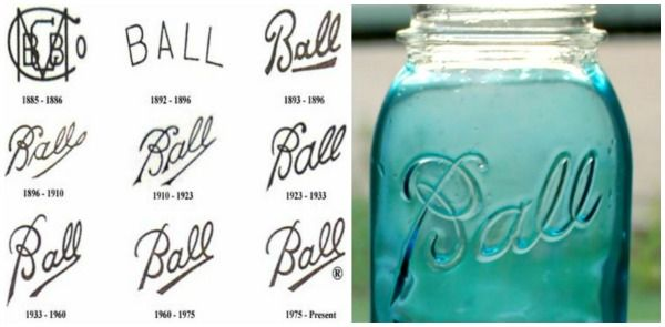 My Canning Jar Discovery - How to figure out how old your Ball canning jars are