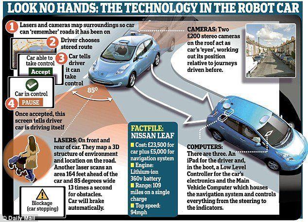 @phpindia09 : The #technology in the #robot car.  #AI #ML #Tech #Science #Robotics #Automation #Robotic #fintech #BigData #bot https://t.co/4VvTp5yFvR (via Twitter http://twitter.com/phpindia09/status/881177700421029888)
