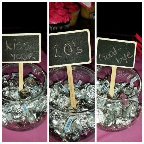 Kiss Your 20 S Goodbye 30th Birthday Idea In 2019 Surprise 30th Birthday Birthday Themes