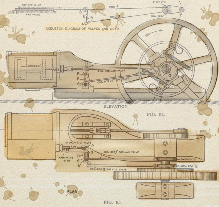 I made this using demo version of Art Rage painting software...Watercolour+motor oil stains on the old technical drawing of steam engine...Steampunk? Maybe...