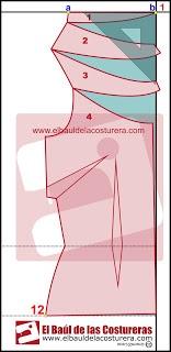 EL BAÚL DE LAS COSTURERAS: Blusa cuello buche sin mangas